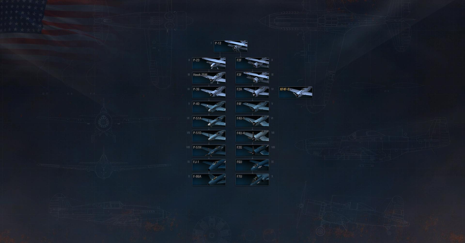 Tech Tree Changes in Update 0.5.3   World of Warplanes