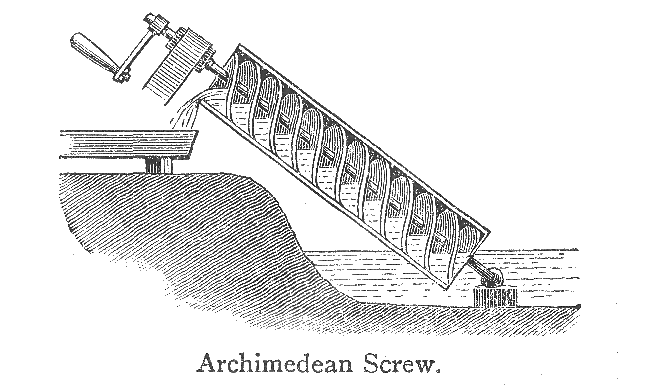 Archimedes Screw Coloring Page